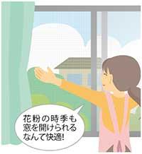 花粉の時季も窓を開けられる